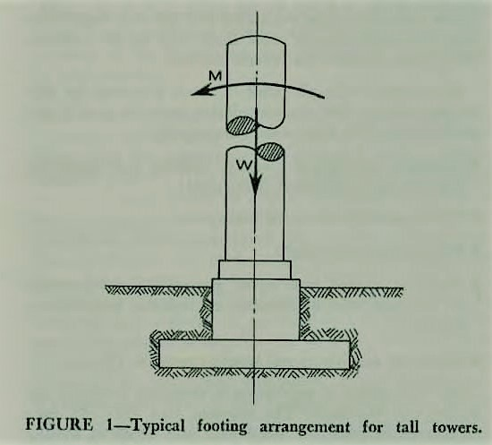 Tower foundation design_Page_35 x